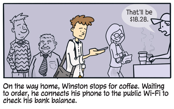 On the way home, Winston stops for coffee. Waiting to order, he connects his phone to the public Wi-Fi to check his bank balance.